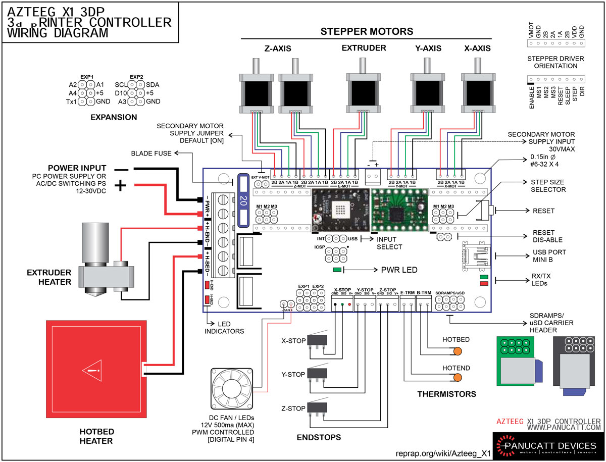 X1 Wiring Diagram Schematic For A 49cc Gas Pocket Bike Bukobot8azteegx1 Bukobot 3d Printer Instructions Docsrhbukobot At