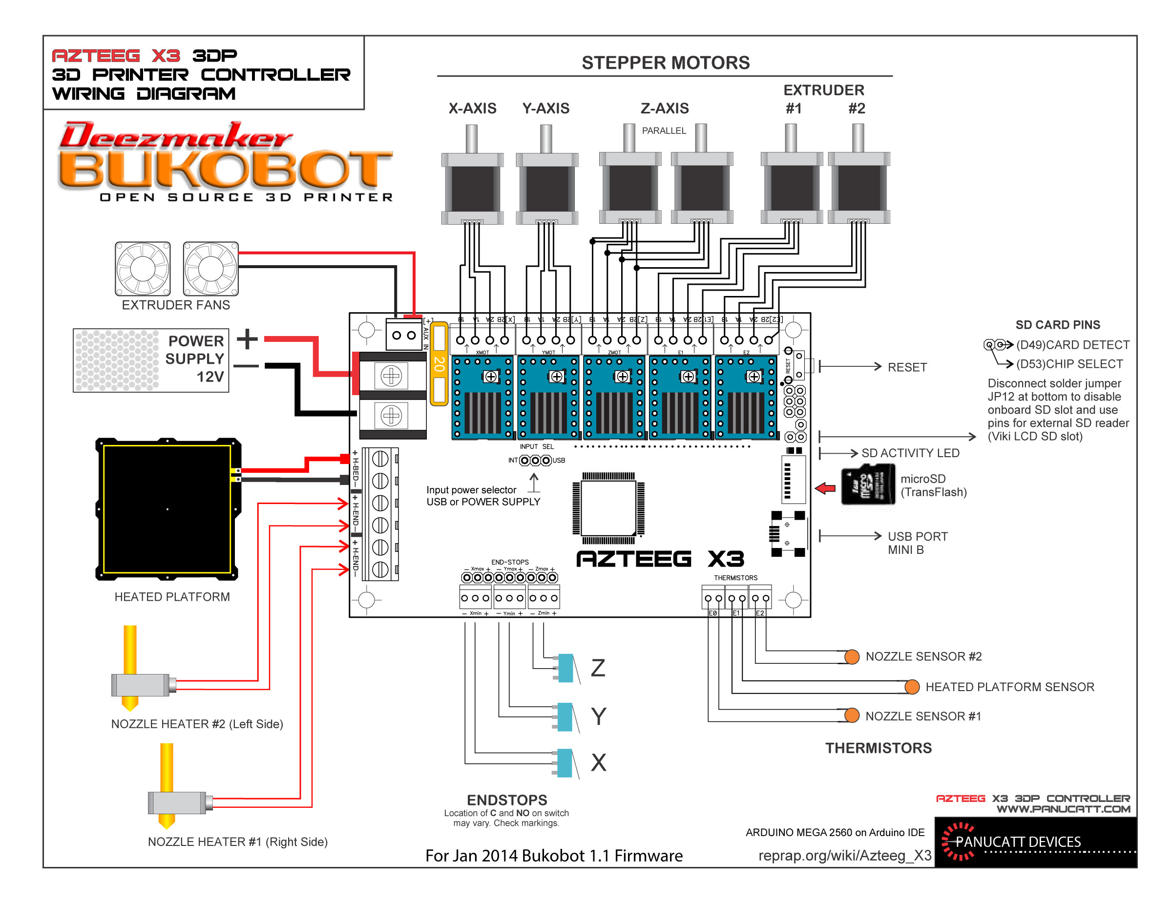 bukobotv2 x3 v1.1 wiring for bukobot 01 2014 bukobot v2 electronics [bukobot 3d printer instructions & docs] 3d printer wiring diagram at virtualis.co